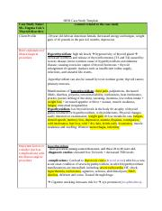 HESI Case Study 2- THYROID DISORDERS.docx - Case Study ...
