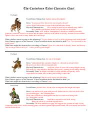 12 Pages Canterbury Tales Character Chart Pdf