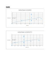 Graphs lab 7