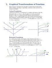 Math_90_transformations_of_graphs_of_functions