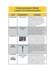 6.1 Communication Model