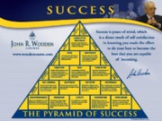 pyramid of success john wooden comm studies
