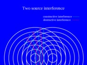 two source interference