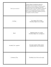flashcards 2