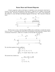 Shear and Bending Moment
