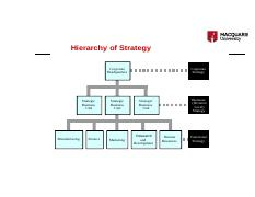 Hierarchy of strategies.pdf