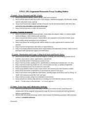 argument essay grading rubric