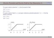 88. Electric Potential and Electric Field in One Dimension
