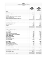 Google Financial Statement - Fiscal 2012