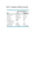 Table 4_Rougness of different materials