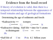 Evidence from Geology and Fossil Record