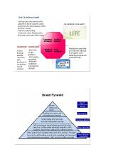 Team Clutch, Business Plan, Red Circle Audit and Brand Pyramid.docx