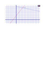 Graph - Discussion 1 Math 209.grf (1).docx
