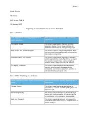 Beginning-of-Life and End-of-Life Issues Worksheet.pdf
