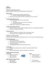 OB 221 – LECTURE NOTES.docx