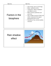 flash cards for biomes