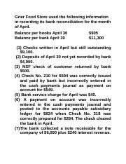 Bank Reconciliation example.docx