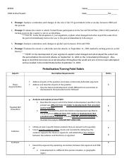 2017 UNIT 6 ESSAY QUESTIONS WITH RUBRICS