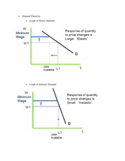Analyzing Supply and Demand notes part 3