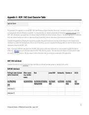 oio_appendix-template-rop-iwc-details-individuals_201702_0.docx