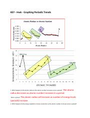 Hwk - Graphing Periodic Trends - KEY.docx