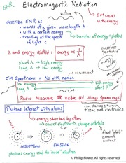 3rd Electromagnetic Radiation part1