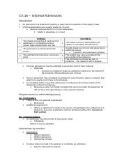 Ch.16 - Informal admissions.doc