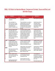 SEU-ENGL-1133-Rubric-for-Papers