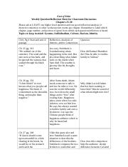 Evelyn Avila - AP East of Eden weekly discussion sheet 25-30.docx