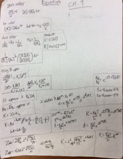 Chapter 9 and 10 equation sheet