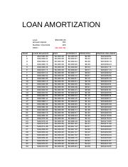 Worksheet Loan Amortization.xls