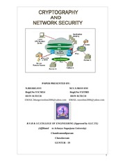 3.CRYPTOGRAPHY & NETWORK SECURITY