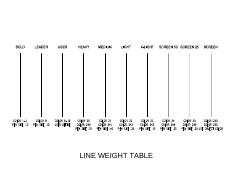Line Weight Table