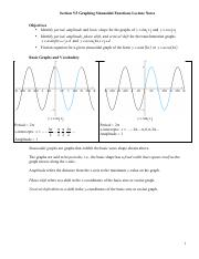 5_5 Sinusoidal Graphs Lecture notes.pdf