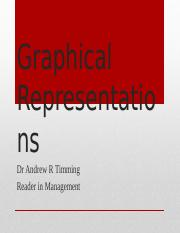 8_graphicalreps