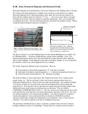 R-4B Basic Structural Diagrams and Structural Grids.compressed.pdf