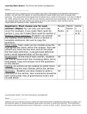 Learning Menu Rubric 9th Grade