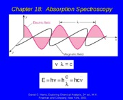 Lecture 27. Spectroscopy