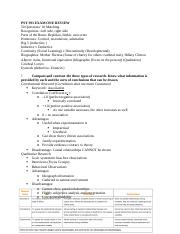 PSY 393 EXAM 1 STUDY GUIDE