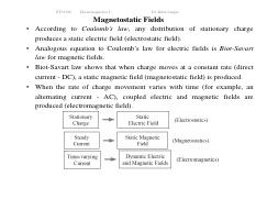 Magnetostatics Lec Sep-Dec 2015.pdf