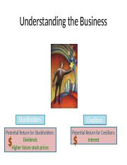 Understanding the Business class #1.pptx
