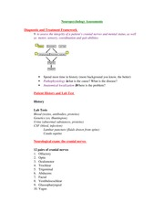 PSYCH 207 Neuropsychology Assessments Notes