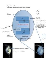 Daphnia and pH.pdf