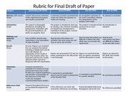 Rubric+for+Final+Draft+of+Paper
