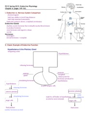 Complete P215 notes: Endocrine