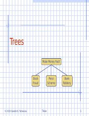 Ch07_Trees.ppt