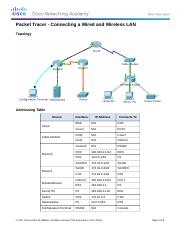 Bunnell4.2.4.4 Packet Tracer - Connecting a Wired and Wireless LAN