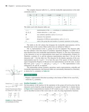 Inorganic Chemistry 5th Edition Miessler_Chapter 4 Symmetry and Group Theory_11_8
