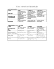 SAMPLE-RUBRIC-Article-Summary Papers