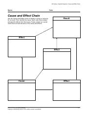 Cause and Effect Chain.pdf
